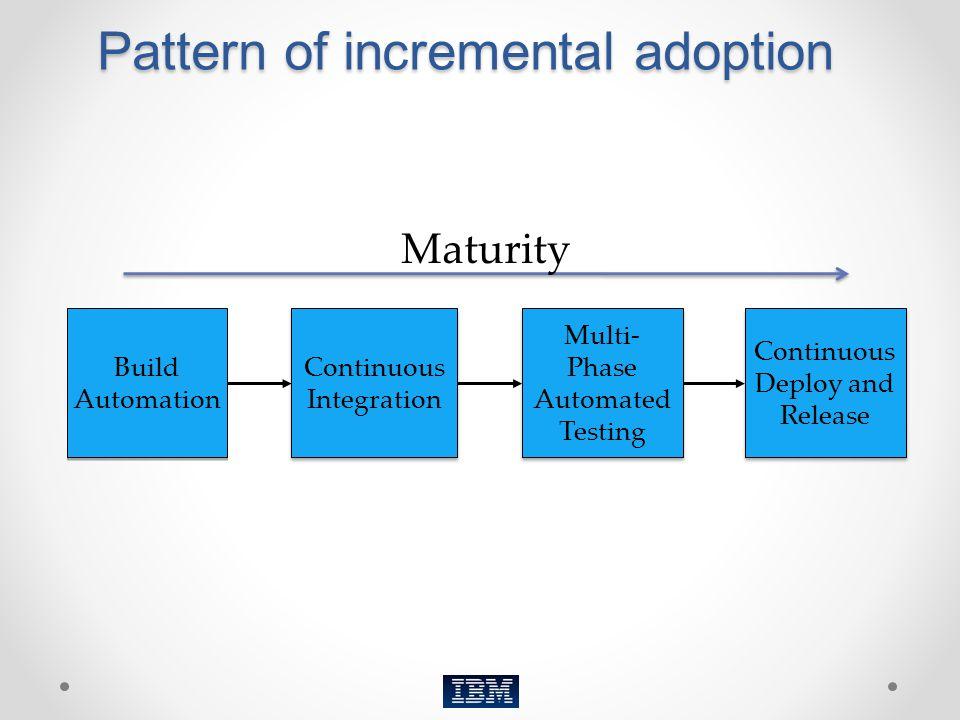 Pattern of incremental adoption