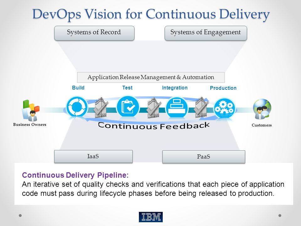 DevOps Vision for Continuous Delivery