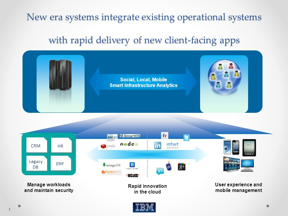New era systems integrate existing operational systems with rapid delivery of new client-facing apps