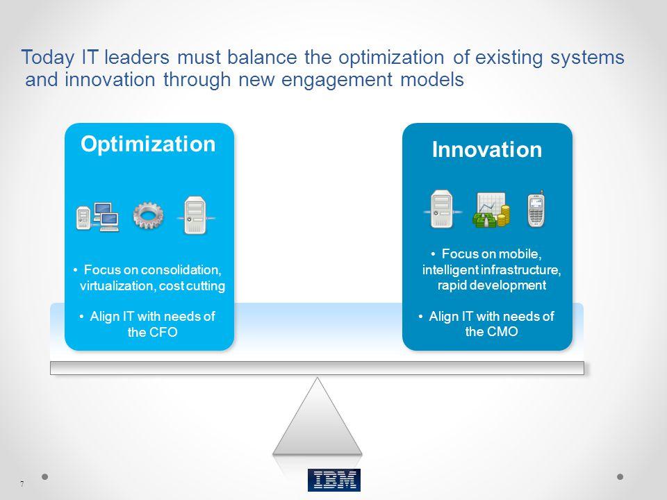 Optimization Innovation