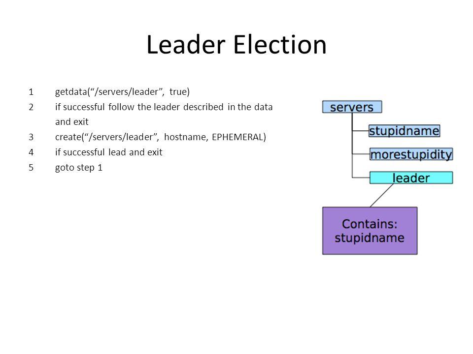 Leader Election getdata( /servers/leader , true)