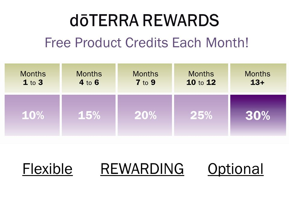 dōTERRA REWARDS Free Product Credits Each Month!