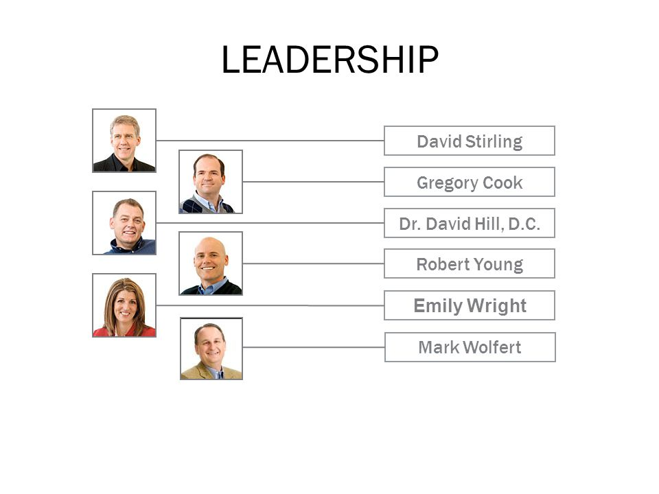LEADERSHIP David Stirling Gregory Cook Dr. David Hill, D.C.