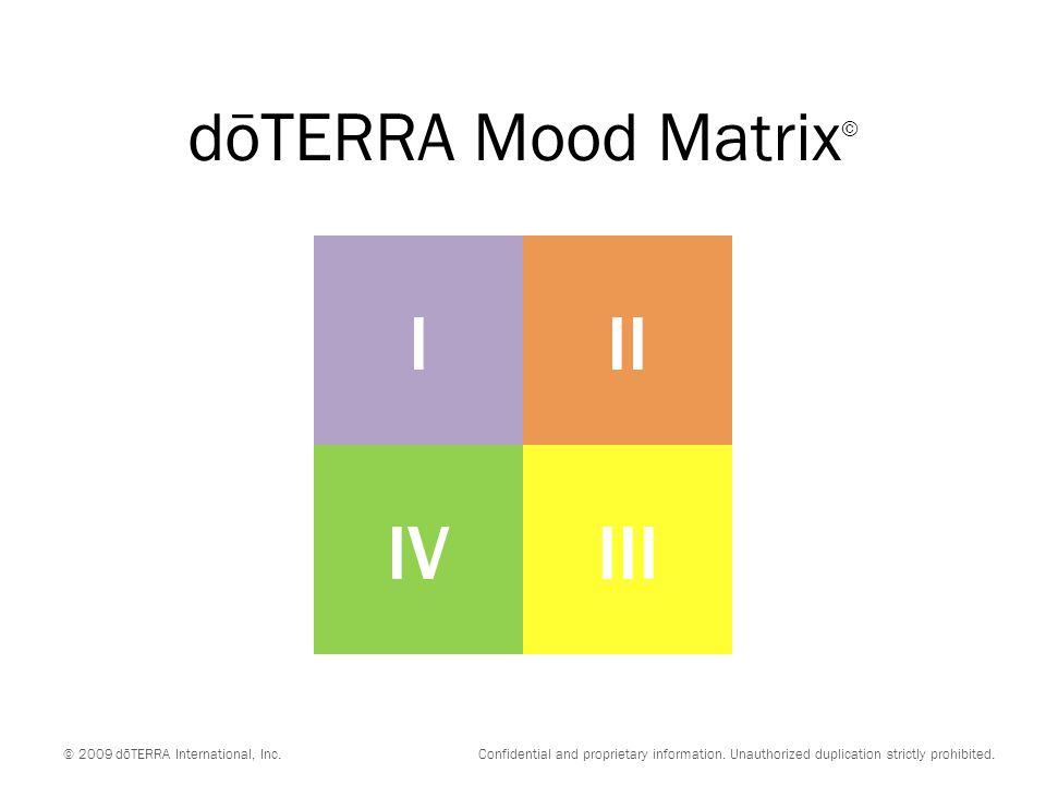 I II IV III dōTERRA Mood Matrix©