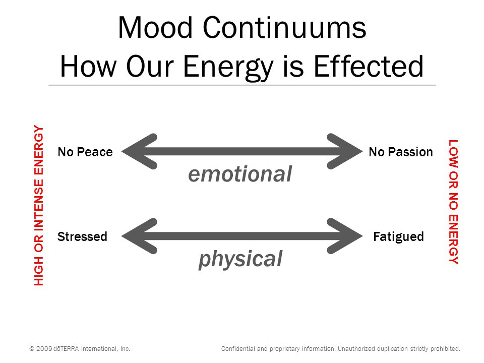 How Our Energy is Effected