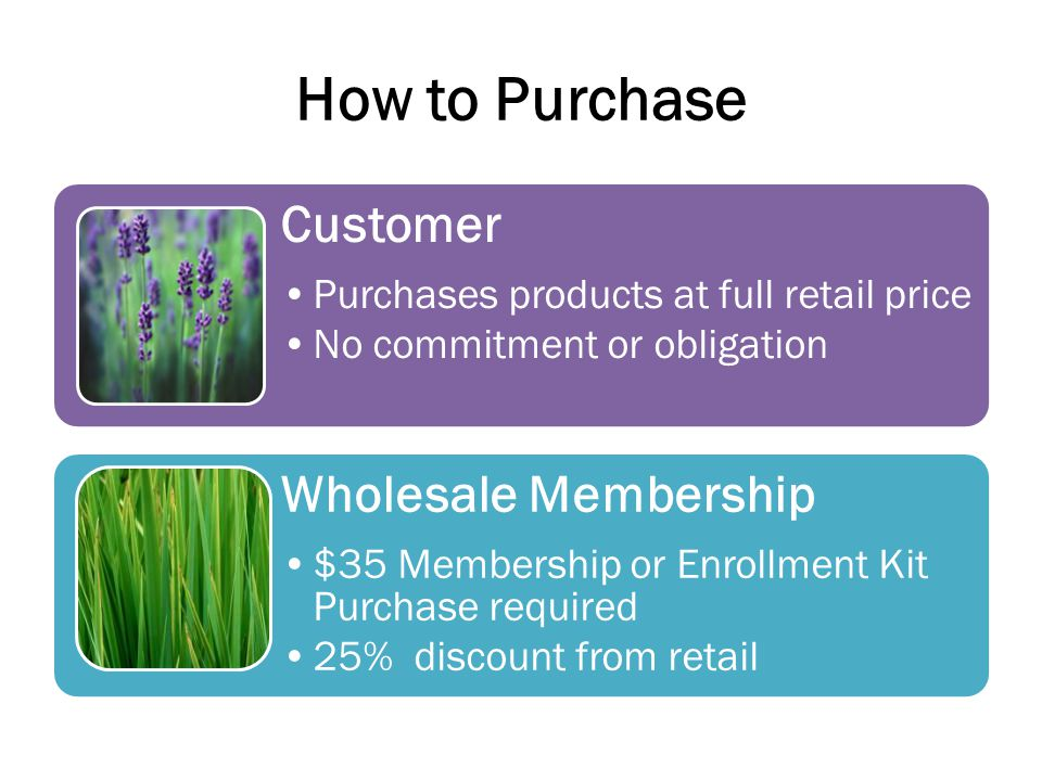 How to Purchase Customer Wholesale Membership