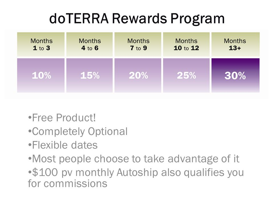 doTERRA Rewards Program