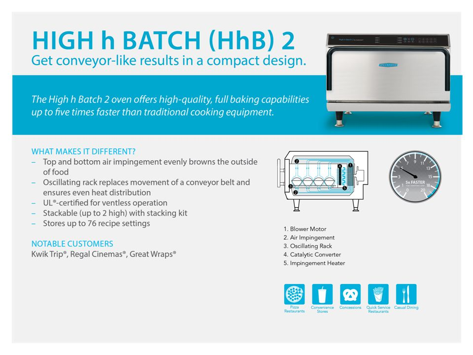 The High h Batch (HhB) 2 offers high quality, full baking capabilities up to five times faster than traditional cooking equipment, achieving conveyor-type results in a compact size. The HhB can cook up to a typical 16-inch pizza.
