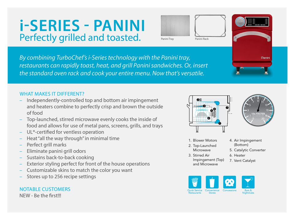 The Panini oven is a customized TurboChef Sota (aka i1) designed specifically for Panini applications. Regardless of the volume, each Panini will come out hot, toasted, and well-marked. And, since the Panini is based on the TurboChef i-series platform, it is UL-certified VENTLESS unlike traditional panini presses or high-speed grills. The TurboChef Panini fits is no bigger than a traditional panini press and it doesn't require type I or type II ventilation as do most new panini press installations.