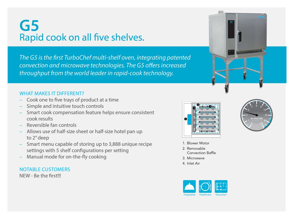 In 2011, TurboChef expanded its rapid cook technology with the introduction of the G5 multi-shelf oven. The G5 allows for even convection and microwave heating on one, two, three, four, or five shelves simultaneously.