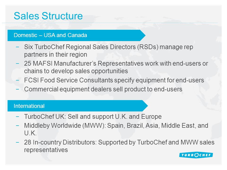 Sales Structure Domestic – USA and Canada. Six TurboChef Regional Sales Directors (RSDs) manage rep partners in their region.