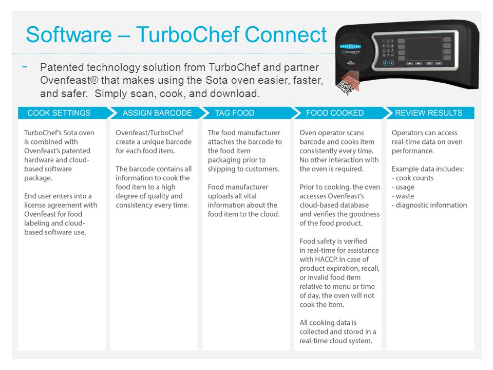 Software – TurboChef Connect