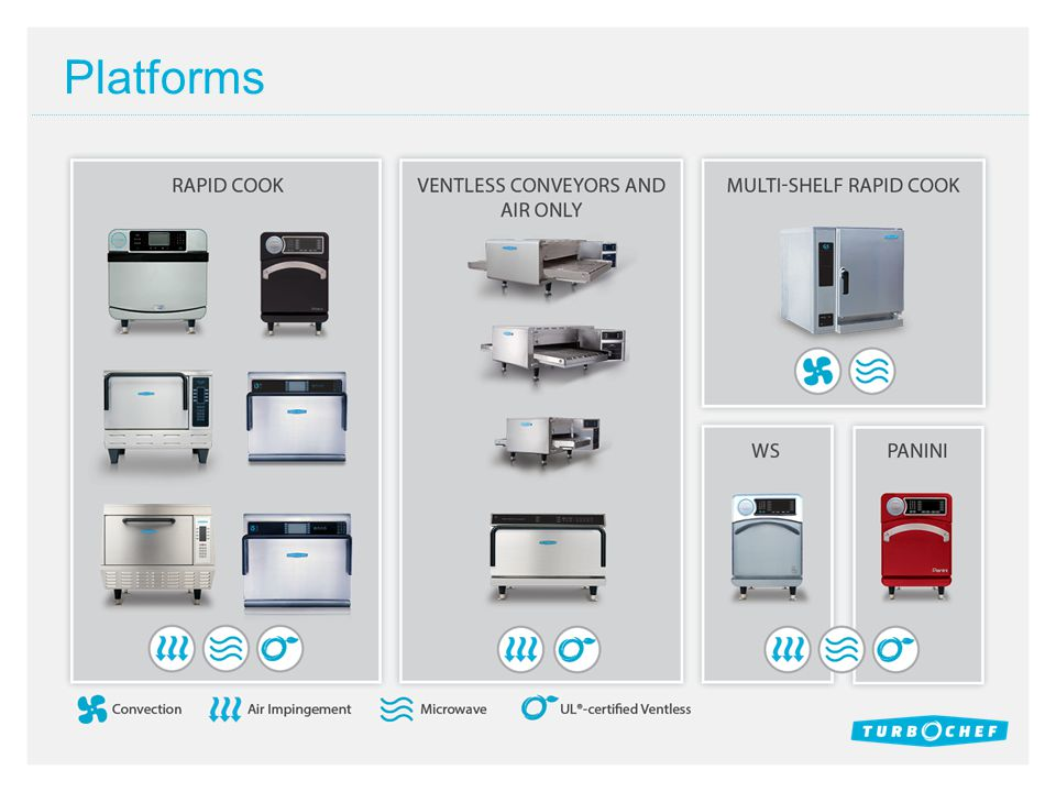 Platforms TurboChef now has five unique platforms for any foodservice application and/or venue: