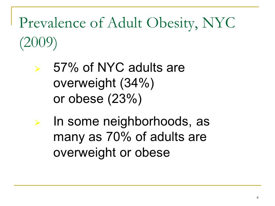 Prevalence of Adult Obesity, NYC (2009)
