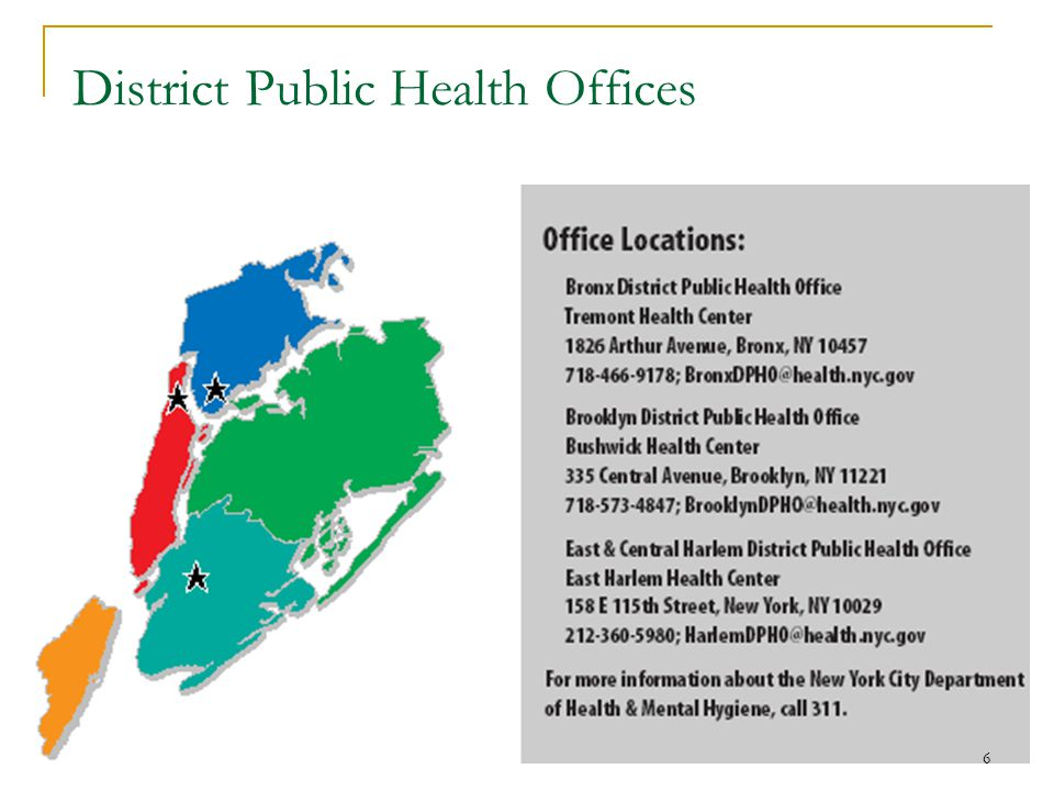 District Public Health Offices