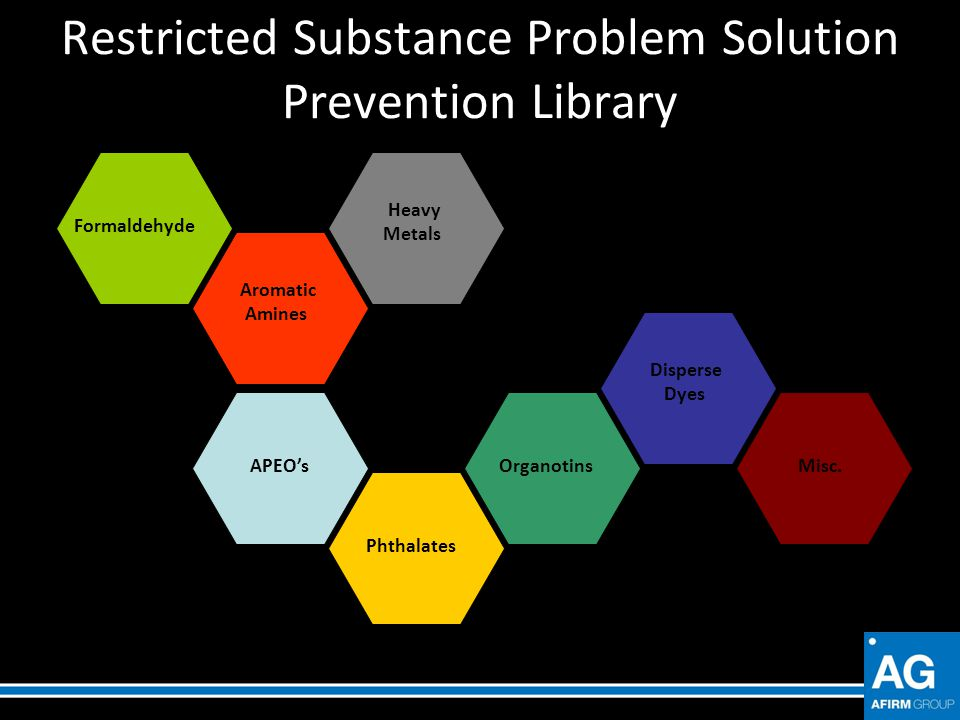 Restricted Substance Problem Solution Prevention Library