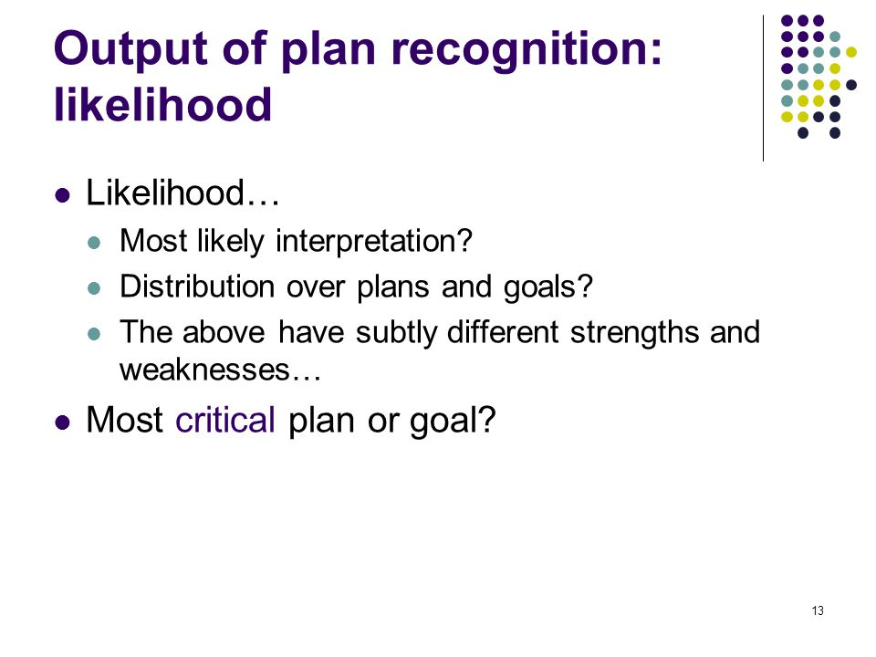Output of plan recognition: likelihood