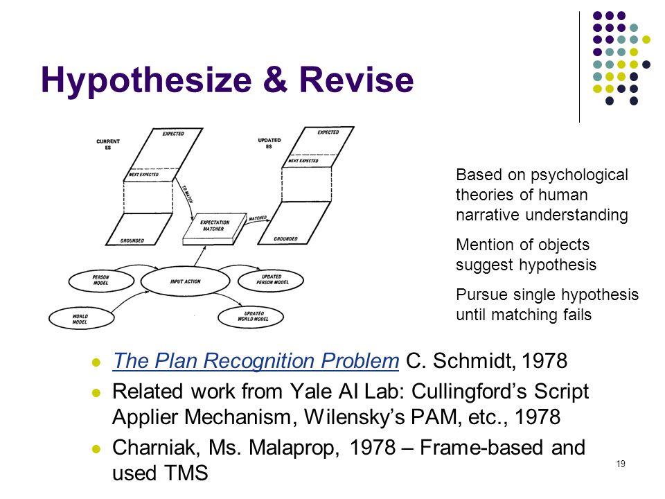 Hypothesize & Revise The Plan Recognition Problem C. Schmidt, 1978