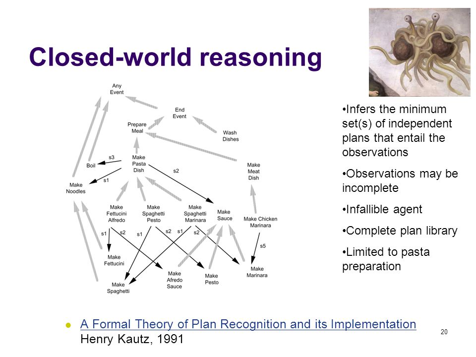 Closed-world reasoning