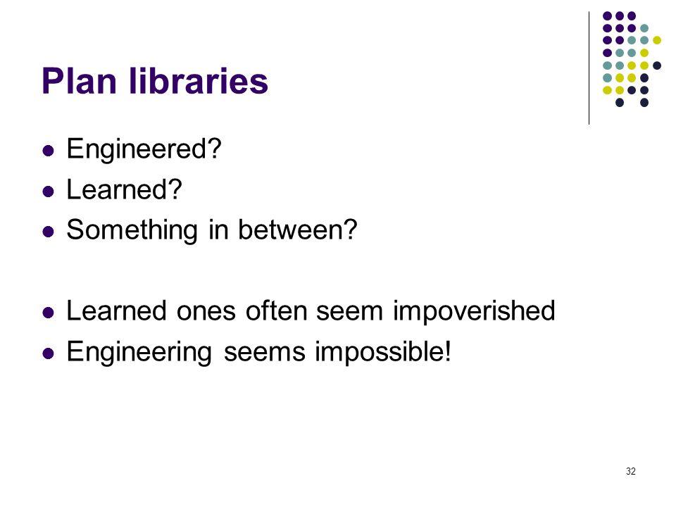 Plan libraries Engineered Learned Something in between