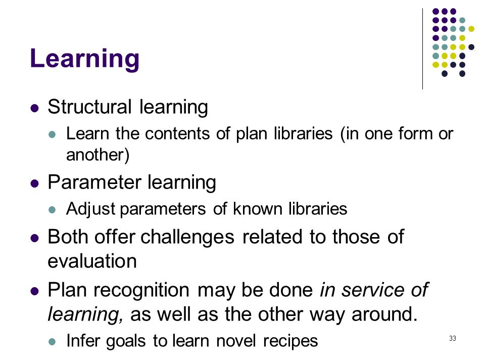 Learning Structural learning Parameter learning