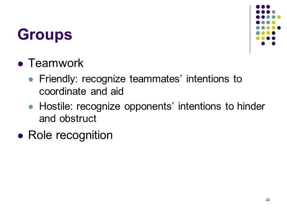 Groups Teamwork Role recognition