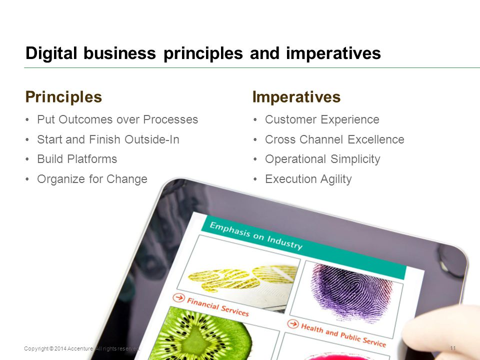 Digital business principles and imperatives