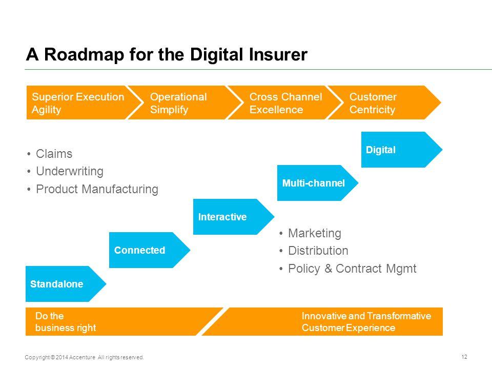 A Roadmap for the Digital Insurer