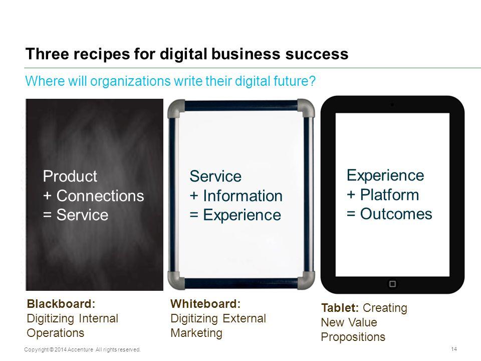 Three recipes for digital business success