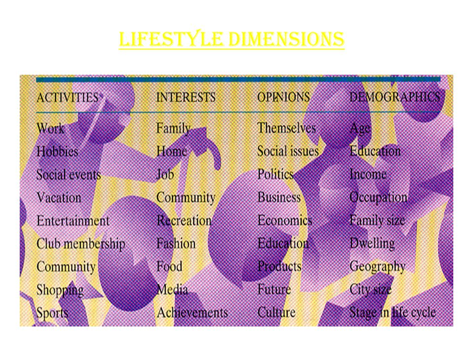LIFESTYLE DIMENSIONS