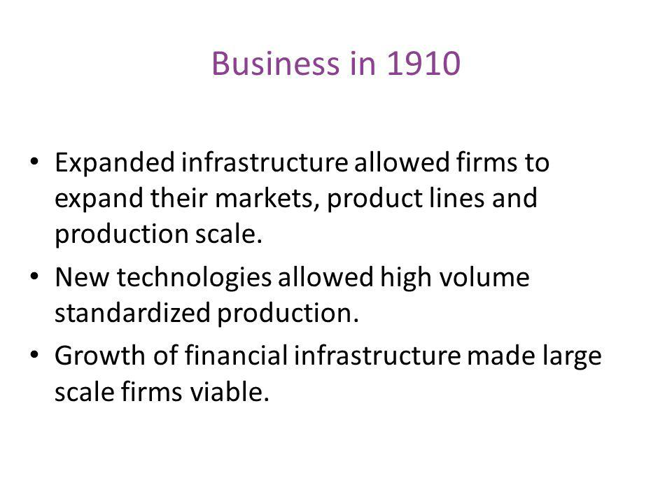 Business in 1910 Expanded infrastructure allowed firms to expand their markets, product lines and production scale.