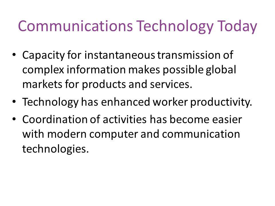 Communications Technology Today