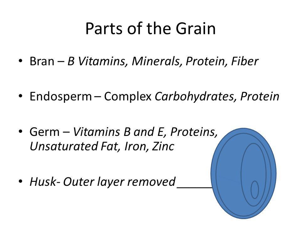Parts of the Grain Bran – B Vitamins, Minerals, Protein, Fiber