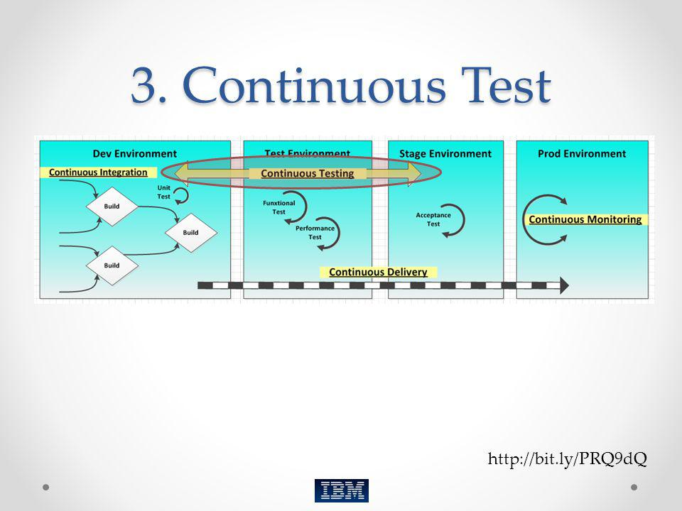 3. Continuous Test http://bit.ly/PRQ9dQ