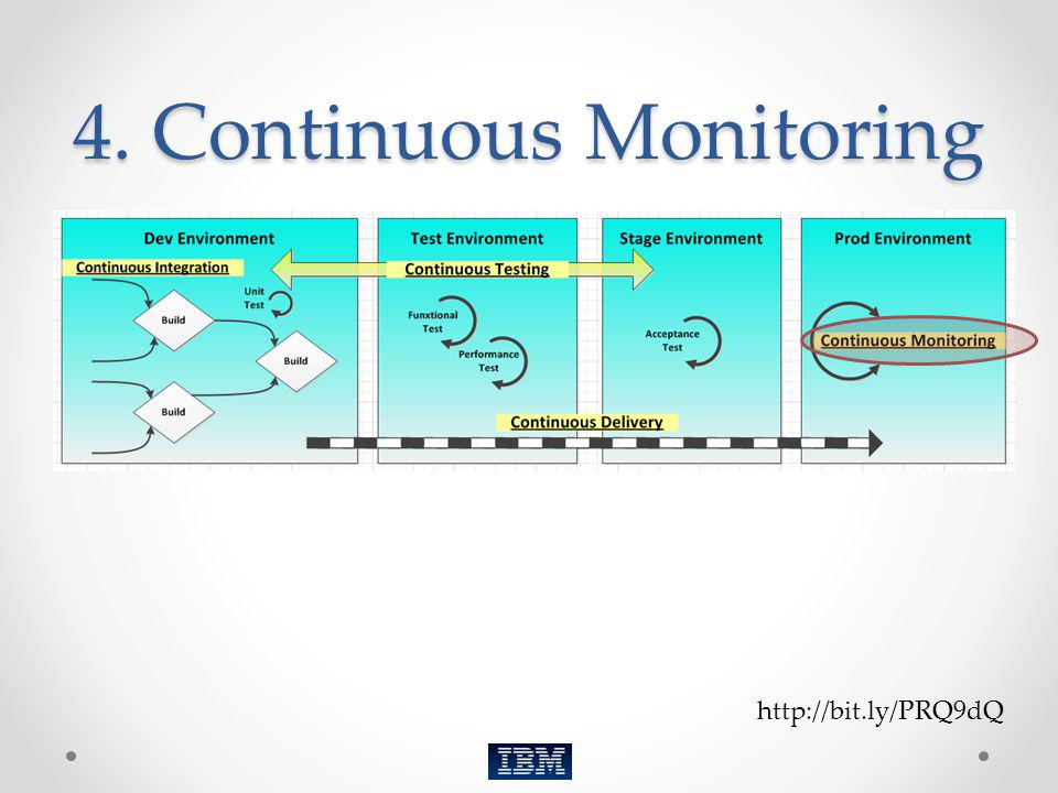 4. Continuous Monitoring
