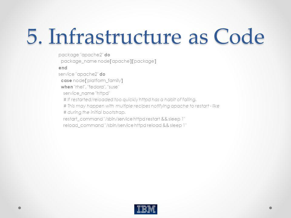 5. Infrastructure as Code
