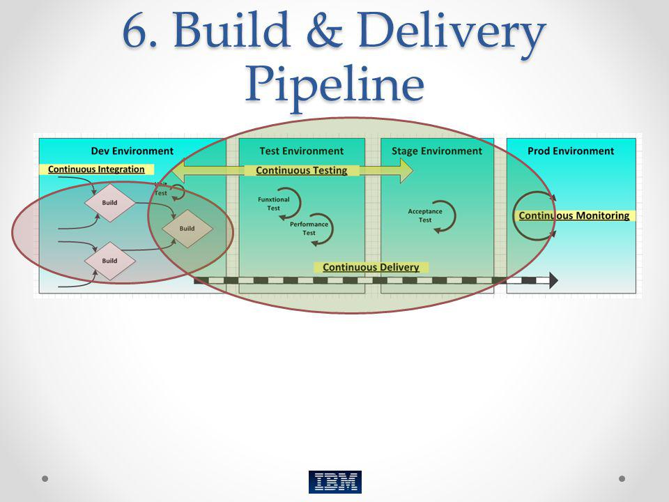 6. Build & Delivery Pipeline