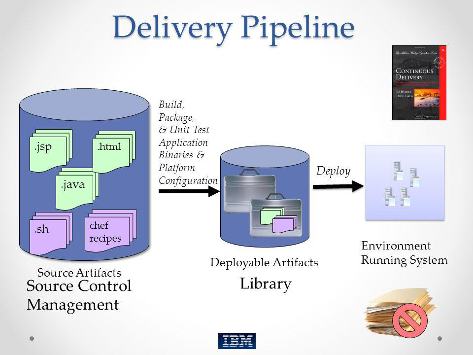 Delivery Pipeline Library Source Control Management .jsp Deploy .java