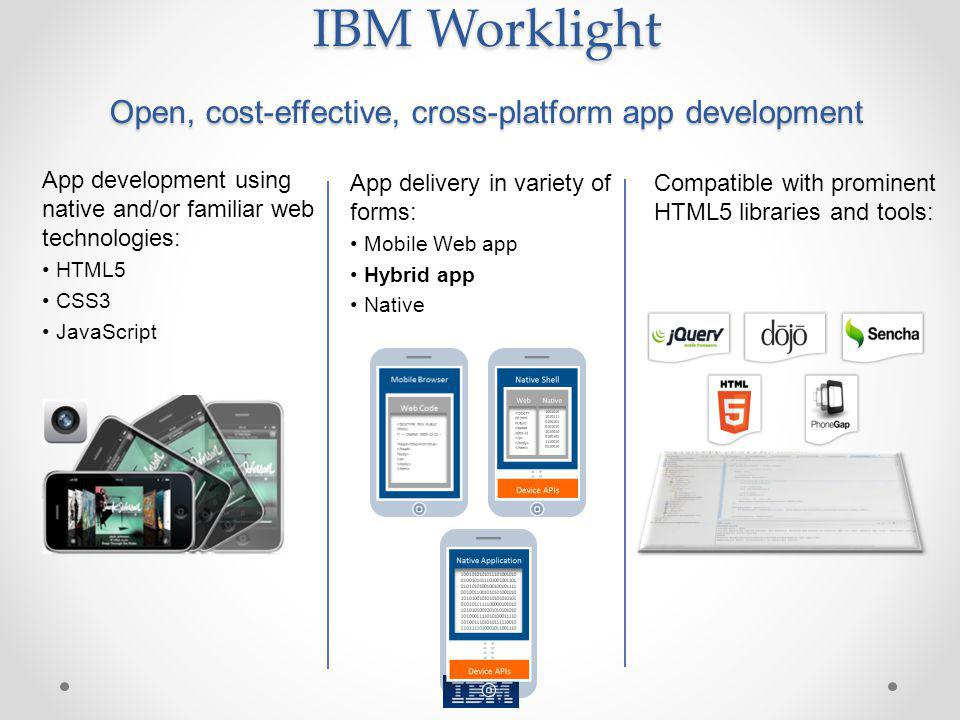 IBM Worklight Open, cost-effective, cross-platform app development