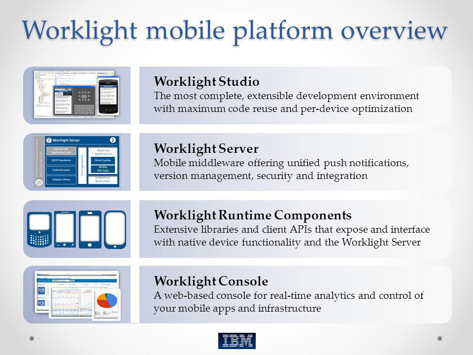 Worklight mobile platform overview