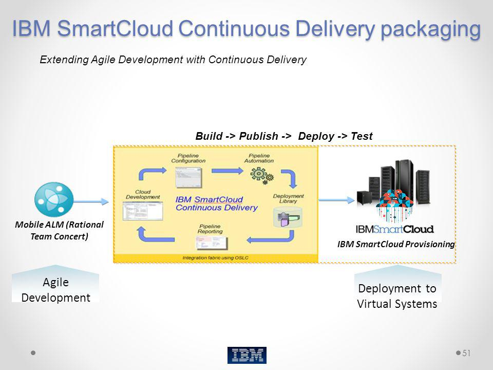 IBM SmartCloud Continuous Delivery packaging