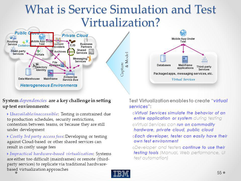 What is Service Simulation and Test Virtualization