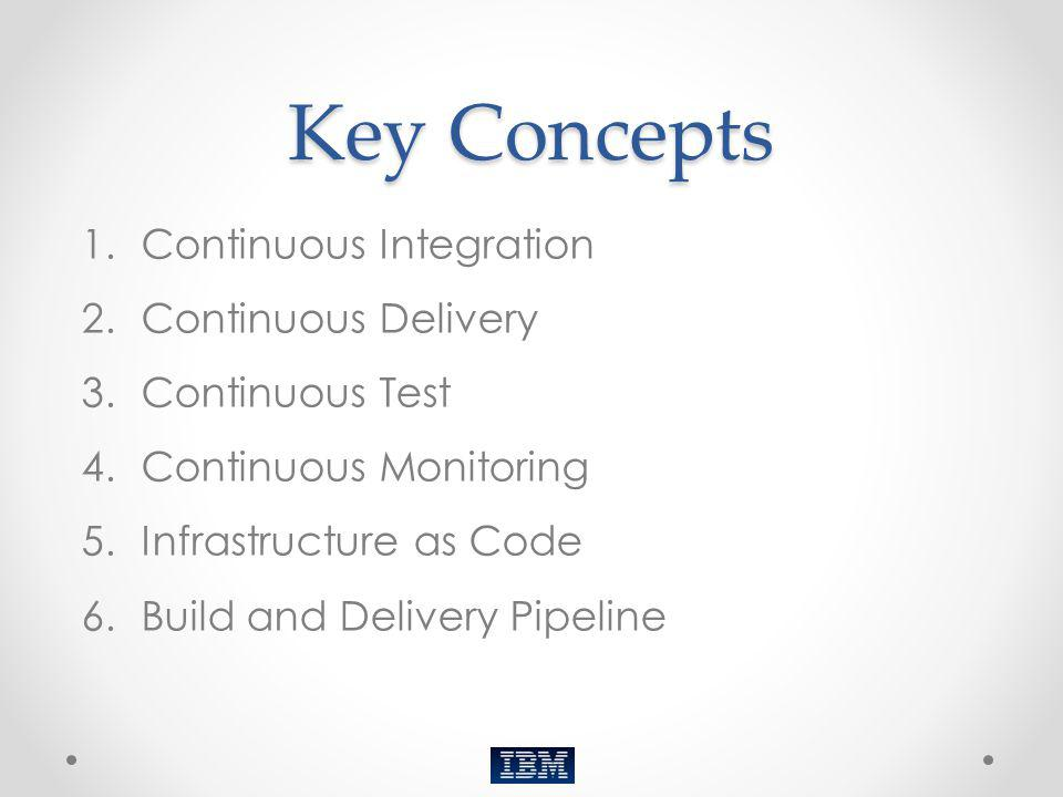 Key Concepts Continuous Integration Continuous Delivery