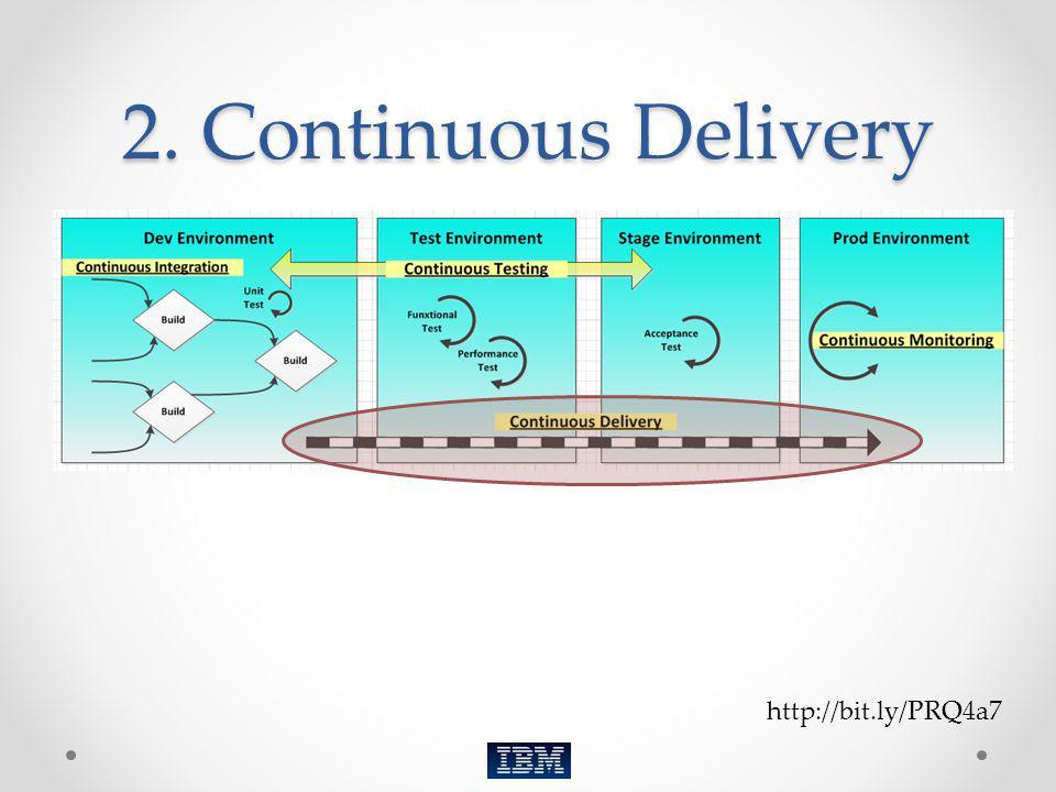 2. Continuous Delivery http://bit.ly/PRQ4a7