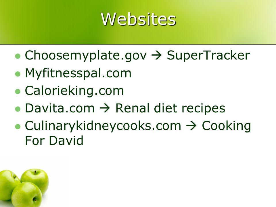 Websites Choosemyplate.gov  SuperTracker Myfitnesspal.com