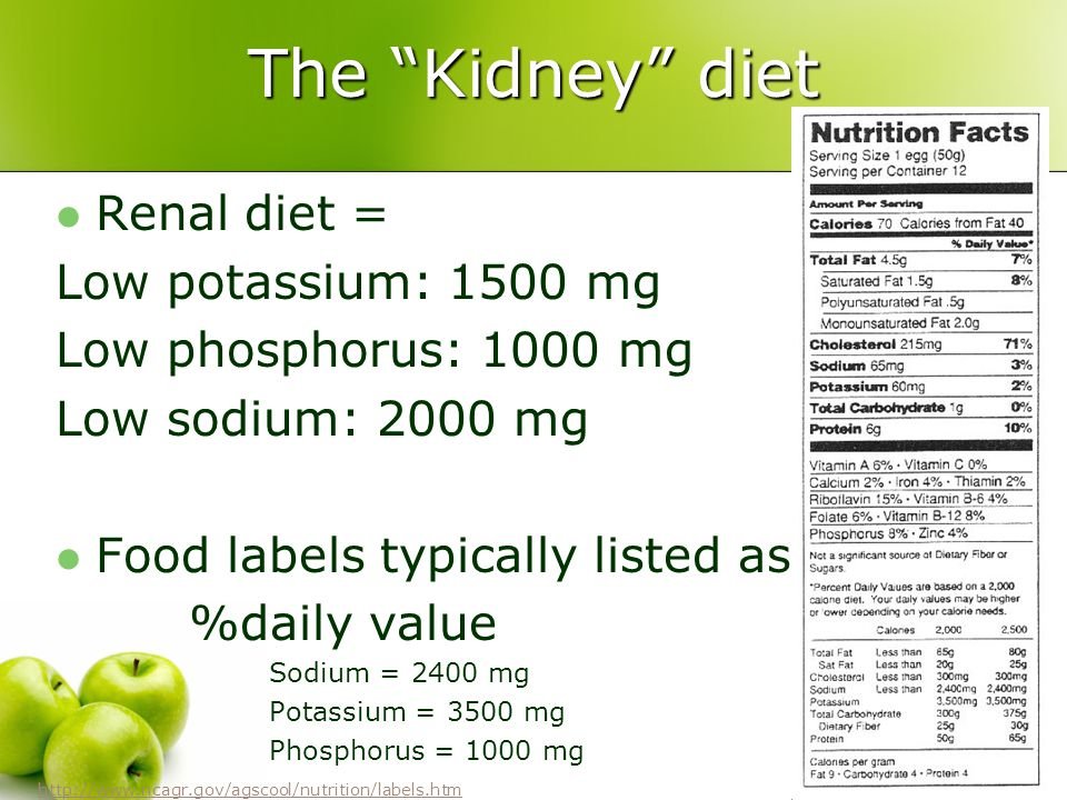 The Kidney diet Renal diet = Low potassium: 1500 mg