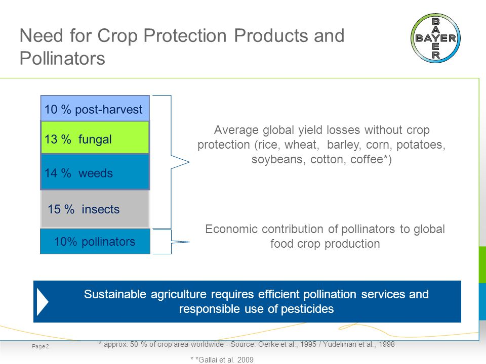 Crop Protection , Apiculture and Agriculture Intersect