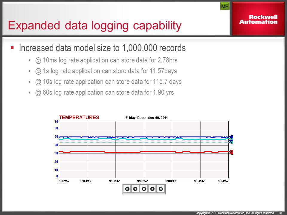 Expanded data logging capability