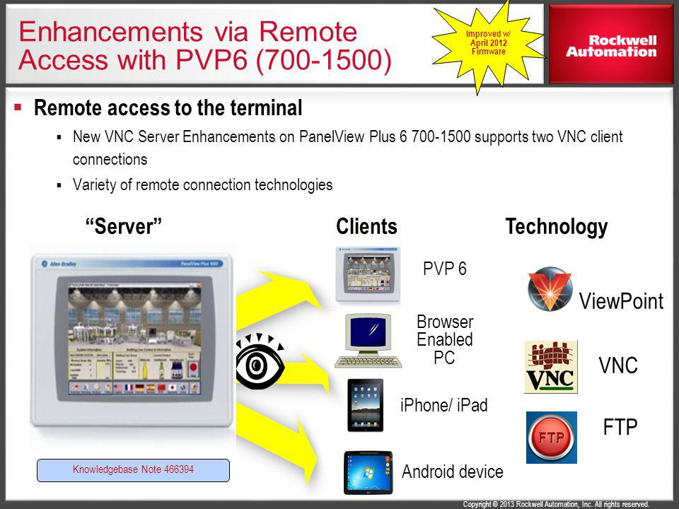 Enhancements via Remote Access with PVP6 (700-1500)