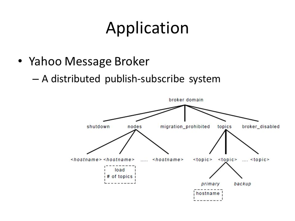 Application Yahoo Message Broker